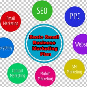 Basic Small Business Marketing Plan