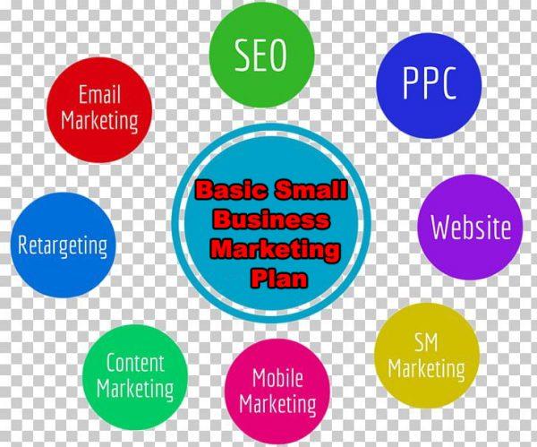Basic Small Business Marketing Plan
